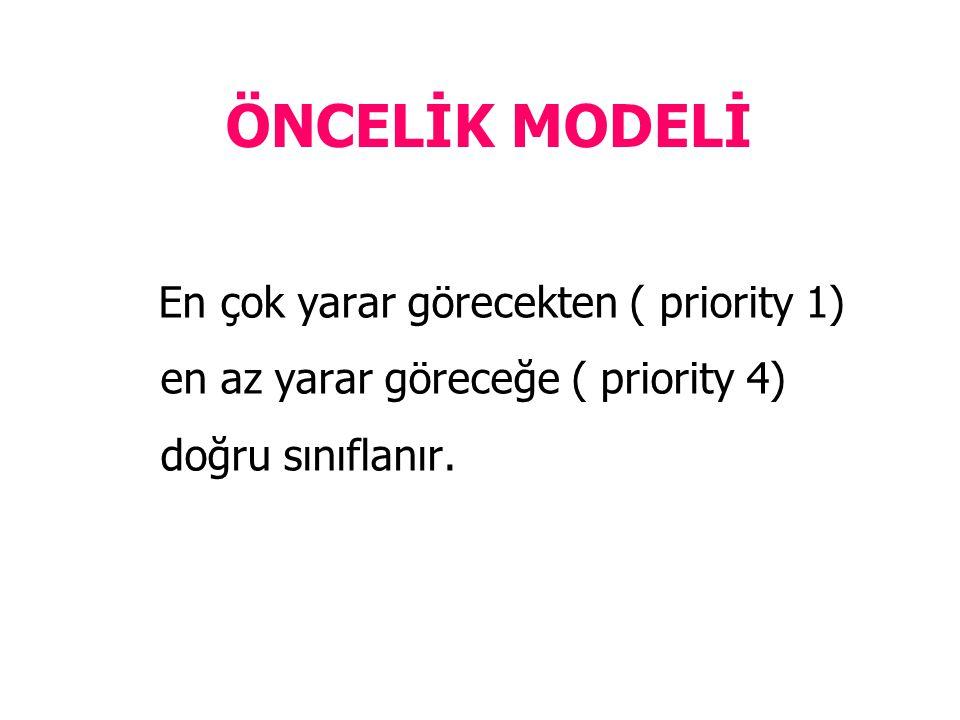 ÖNCELİK MODELİ En çok yarar görecekten ( priority 1) en az yarar göreceğe ( priority 4) doğru sınıflanır.