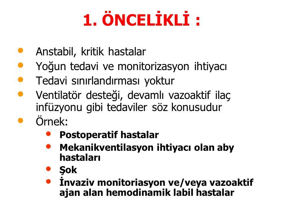 1. ÖNCELİKLİ : Anstabil, kritik hastalar Yoğun tedavi ve monitorizasyon ihtiyacı Tedavi sınırlandırması yoktur Ventilatör desteği, devamlı vazoaktif i