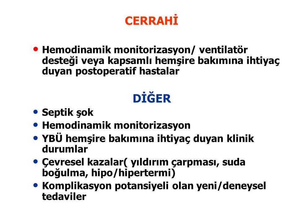 CERRAHİ Hemodinamik monitorizasyon/ ventilatör desteği veya kapsamlı hemşire bakımına ihtiyaç duyan postoperatif hastalar DİĞER Septik şok Hemodinamik