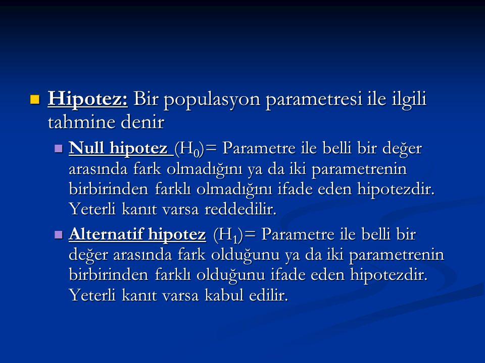 Hipotez: Bir populasyon parametresi ile ilgili tahmine denir Hipotez: Bir populasyon parametresi ile ilgili tahmine denir Null hipotez (H 0 )= Parametre ile belli bir değer arasında fark olmadığını ya da iki parametrenin birbirinden farklı olmadığını ifade eden hipotezdir.
