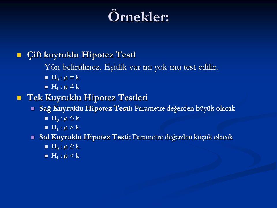 Örnekler: Çift kuyruklu Hipotez Testi Çift kuyruklu Hipotez Testi Yön belirtilmez.