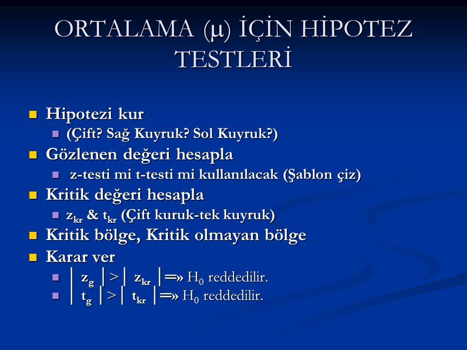 ORTALAMA (  ) İÇİN HİPOTEZ TESTLERİ Hipotezi kur Hipotezi kur (Çift.