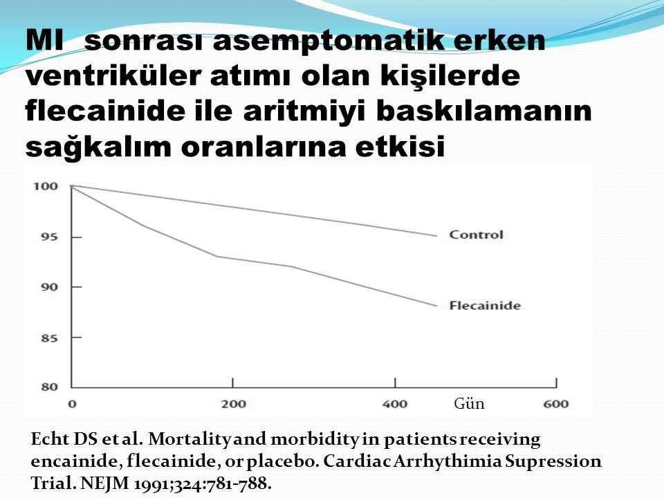 MI sonrası asemptomatik erken ventriküler atımı olan kişilerde flecainide ile aritmiyi baskılamanın sağkalım oranlarına etkisi Gün Echt DS et al. Mort