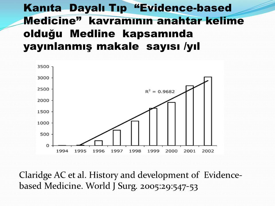 "Claridge AC et al. History and development of Evidence- based Medicine. World J Surg. 2005:29:547-53 Kanıta Dayalı Tıp ""Evidence-based Medicine"" kavra"