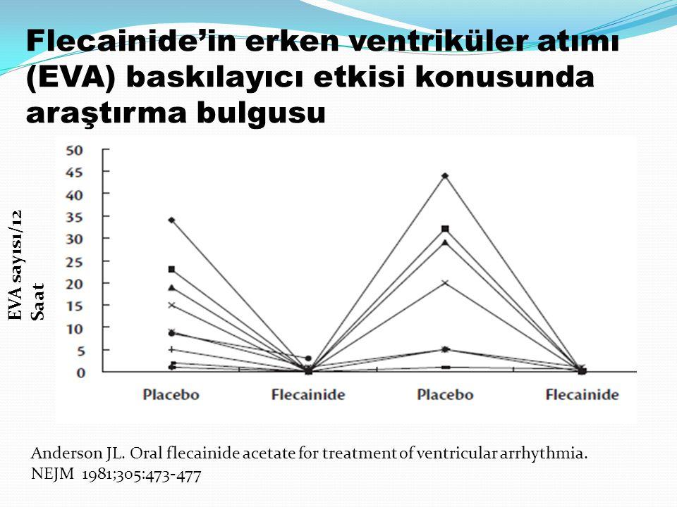 Flecainide'in erken ventriküler atımı (EVA) baskılayıcı etkisi konusunda araştırma bulgusu Anderson JL. Oral flecainide acetate for treatment of ventr