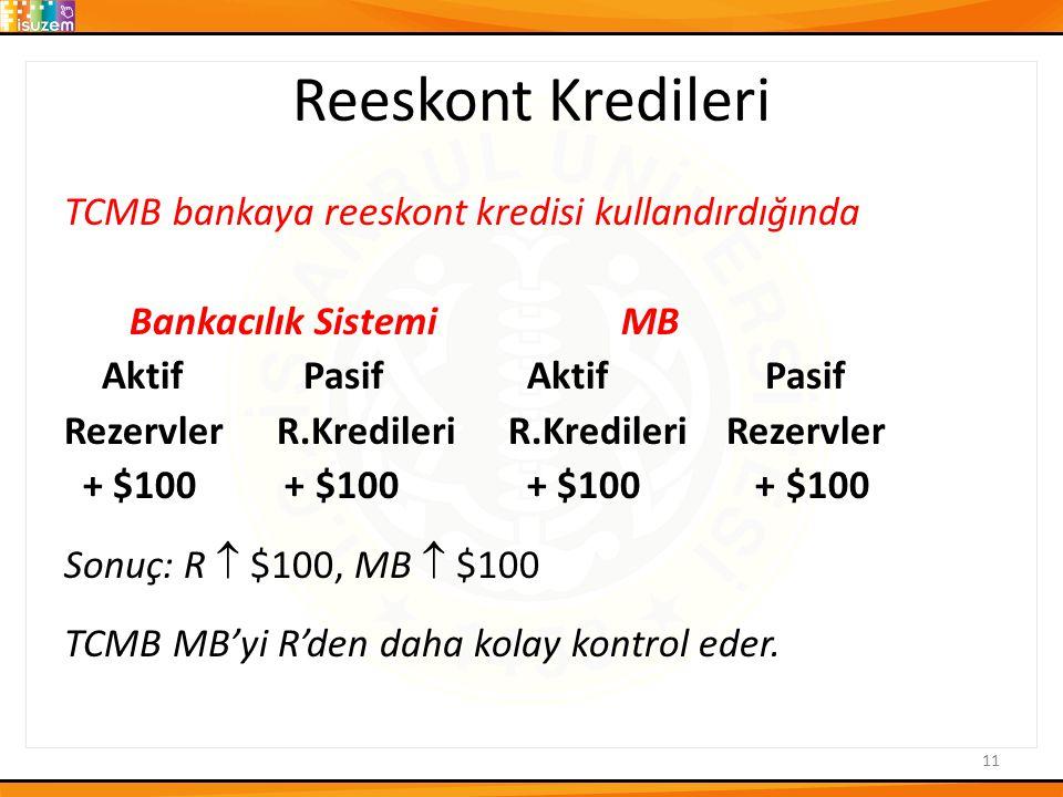 Reeskont Kredileri TCMB bankaya reeskont kredisi kullandırdığında Bankacılık Sistemi MB Aktif Pasif Aktif Pasif Rezervler R.Kredileri R.Kredileri Reze