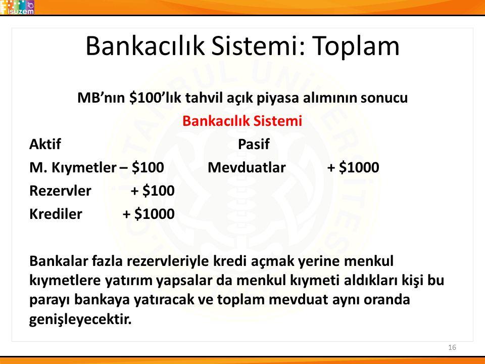 Bankacılık Sistemi: Toplam MB'nın $100'lık tahvil açık piyasa alımının sonucu Bankacılık Sistemi Aktif Pasif M. Kıymetler – $100 Mevduatlar + $1000 Re