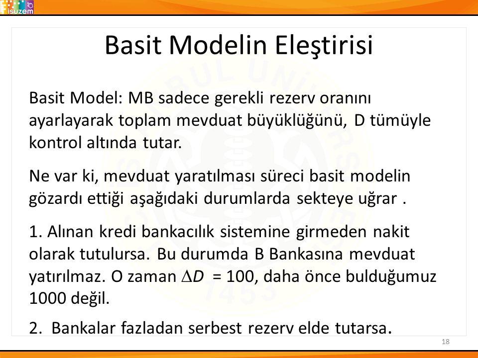 Basit Modelin Eleştirisi Basit Model: MB sadece gerekli rezerv oranını ayarlayarak toplam mevduat büyüklüğünü, D tümüyle kontrol altında tutar. Ne var