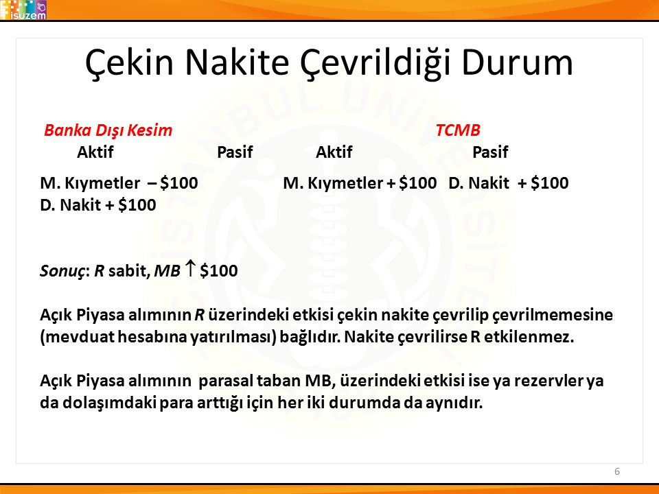Çekin Nakite Çevrildiği Durum Banka Dışı KesimTCMB Aktif Pasif Aktif Pasif M. Kıymetler – $100M. Kıymetler + $100 D. Nakit + $100 D. Nakit + $100 Sonu
