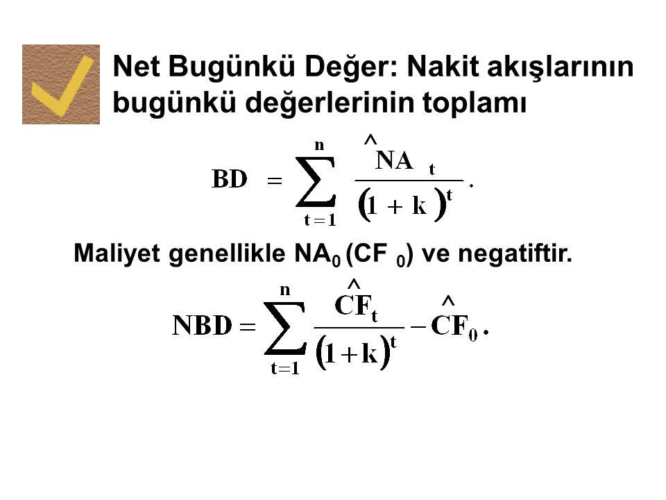 Net Bugünkü Değer: Nakit akışlarının bugünkü değerlerinin toplamı Maliyet genellikle NA 0 (CF 0 ) ve negatiftir. ^ ^ ^