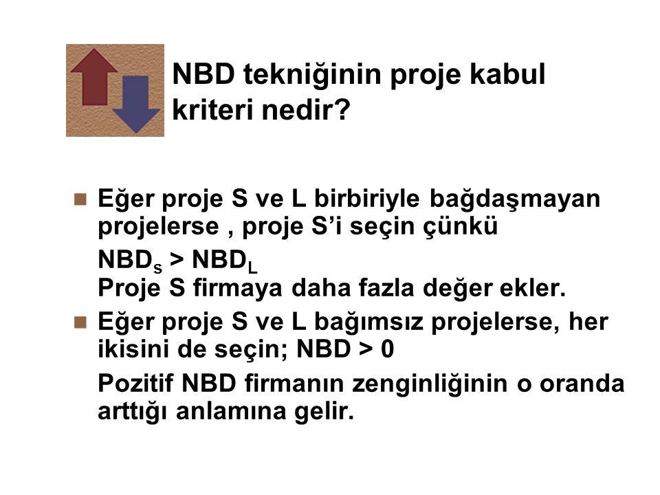 n Eğer proje S ve L birbiriyle bağdaşmayan projelerse, proje S'i seçin çünkü NBD s > NBD L Proje S firmaya daha fazla değer ekler. n Eğer proje S ve L