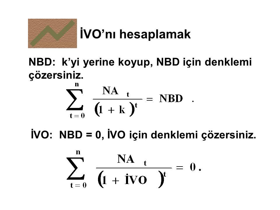 NBD: k'yi yerine koyup, NBD için denklemi çözersiniz. İVO: NBD = 0, İVO için denklemi çözersiniz. İVO'nı hesaplamak
