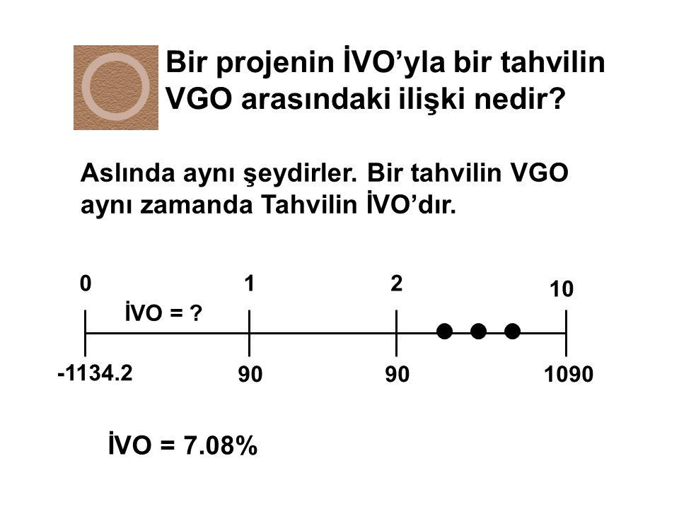 Bir projenin İVO'yla bir tahvilin VGO arasındaki ilişki nedir? Aslında aynı şeydirler. Bir tahvilin VGO aynı zamanda Tahvilin İVO'dır. 90109090 012 10