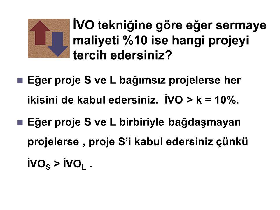 İVO tekniğine göre eğer sermaye maliyeti %10 ise hangi projeyi tercih edersiniz? n Eğer proje S ve L bağımsız projelerse her ikisini de kabul edersini
