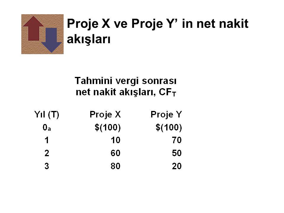 Proje X ve Proje Y' in net nakit akışları