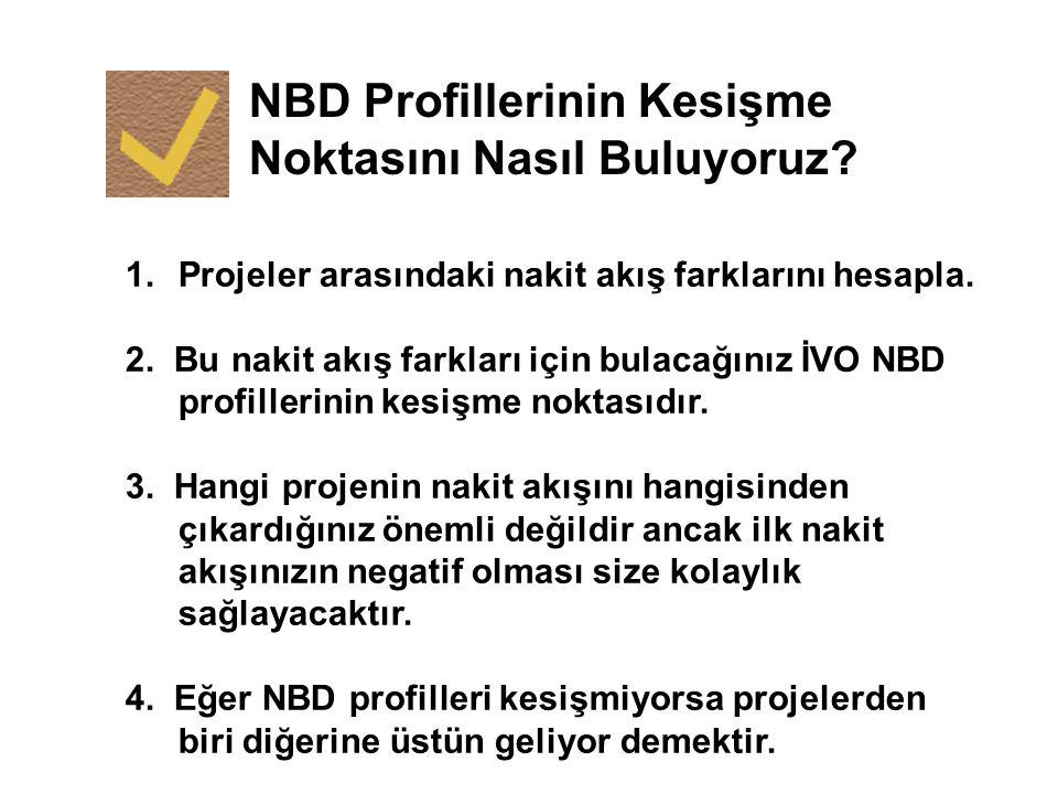 NBD Profillerinin Kesişme Noktasını Nasıl Buluyoruz? 1.Projeler arasındaki nakit akış farklarını hesapla. 2. Bu nakit akış farkları için bulacağınız İ