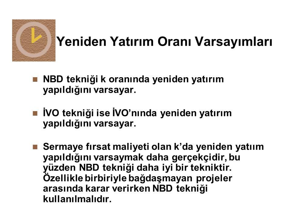 Yeniden Yatırım Oranı Varsayımları n NBD tekniği k oranında yeniden yatırım yapıldığını varsayar. n İVO tekniği ise İVO'nında yeniden yatırım yapıldığ