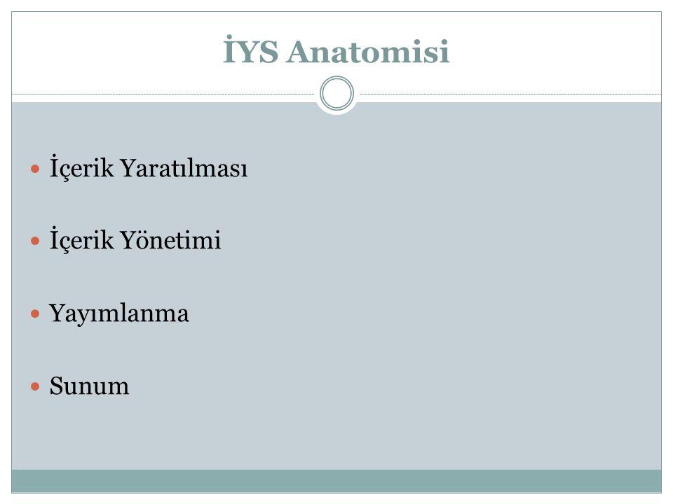 İYS Anatomisi İçerik Yaratılması İçerik Yönetimi Yayımlanma Sunum