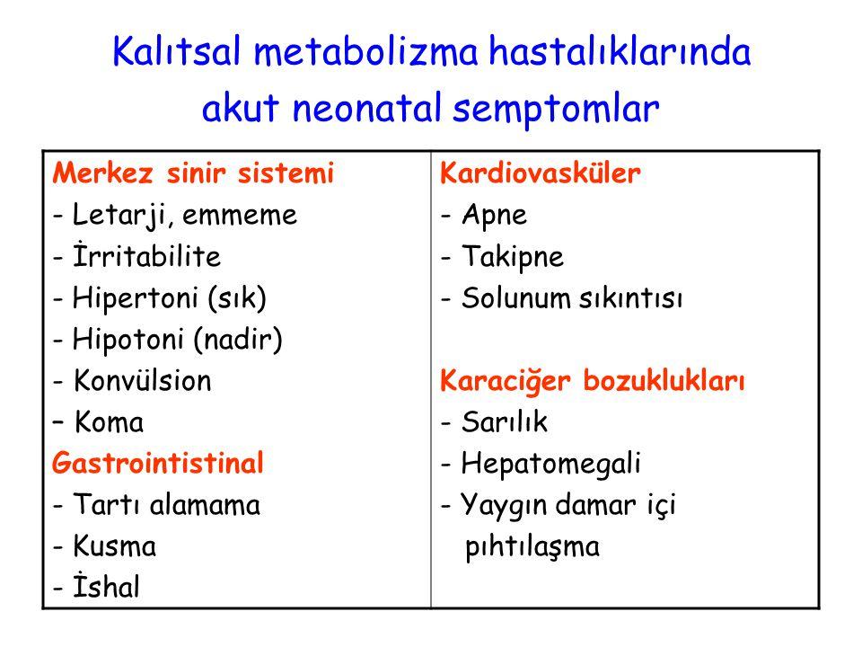 Kalıtsal metabolizma hastalıklarında akut neonatal semptomlar Merkez sinir sistemi - Letarji, emmeme - İrritabilite - Hipertoni (sık) - Hipotoni (nadi