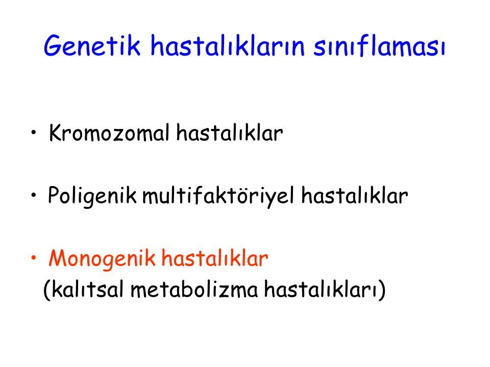 Genetik hastalıkların sınıflaması Kromozomal hastalıklar Poligenik multifaktöriyel hastalıklar Monogenik hastalıklar (kalıtsal metabolizma hastalıklar