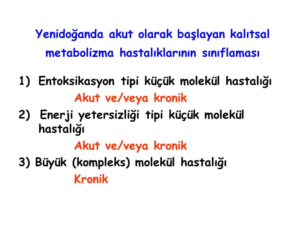 Yenidoğanda akut olarak başlayan kalıtsal metabolizma hastalıklarının sınıflaması 1)Entoksikasyon tipi küçük molekül hastalığı Akut ve/veya kronik 2)