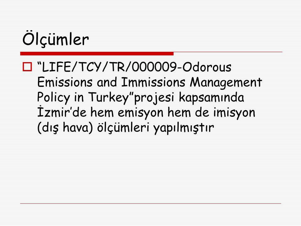 Ölçümler  LIFE/TCY/TR/000009-Odorous Emissions and Immissions Management Policy in Turkey projesi kapsamında İzmir'de hem emisyon hem de imisyon (dış hava) ölçümleri yapılmıştır