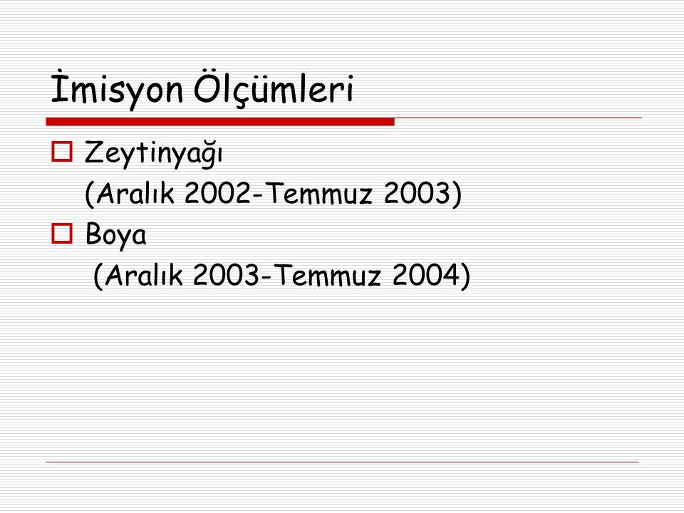 İmisyon Ölçümleri  Zeytinyağı (Aralık 2002-Temmuz 2003)  Boya (Aralık 2003-Temmuz 2004)