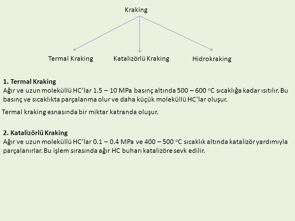 Kraking Termal KrakingKatalizörlü Kraking Hidrokraking 1. Termal Kraking Ağır ve uzun moleküllü HC'lar 1.5 – 10 MPa basınç altında 500 – 600 o C sıcak