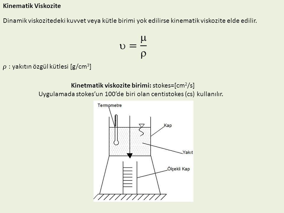 Kinematik Viskozite Dinamik viskozitedeki kuvvet veya kütle birimi yok edilirse kinematik viskozite elde edilir.  : yakıtın özgül kütlesi [g/cm 3 ] K