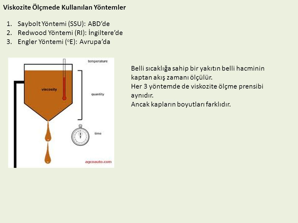 Viskozite Ölçmede Kullanılan Yöntemler 1.Saybolt Yöntemi (SSU): ABD'de 2.Redwood Yöntemi (RI): İngiltere'de 3.Engler Yöntemi ( o E): Avrupa'da Belli s