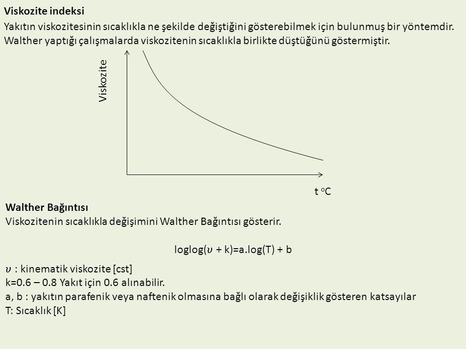 Viskozite indeksi Viskozite t o C Yakıtın viskozitesinin sıcaklıkla ne şekilde değiştiğini gösterebilmek için bulunmuş bir yöntemdir. Walther yaptığı