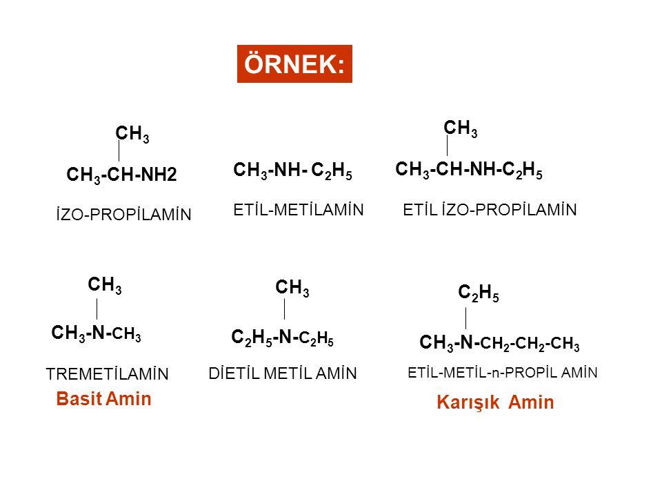 2.Amitlerin önemli bir üyesi olan üre ise, CO 2 nin NH 3 le tepkimesinden elde edilir.