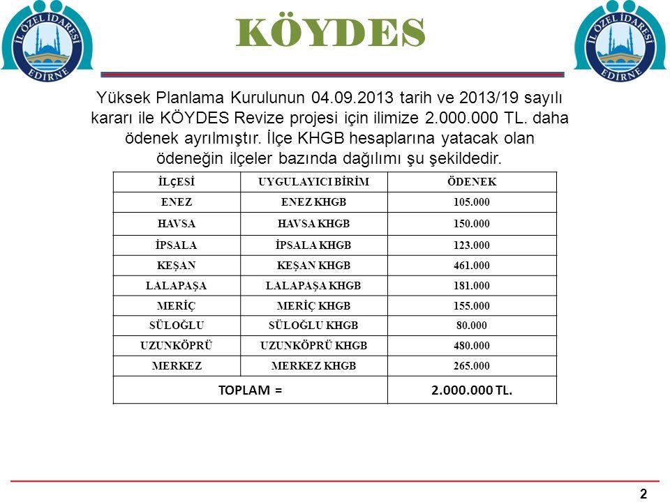 2 KÖYDES Yüksek Planlama Kurulunun 04.09.2013 tarih ve 2013/19 sayılı kararı ile KÖYDES Revize projesi için ilimize 2.000.000 TL.