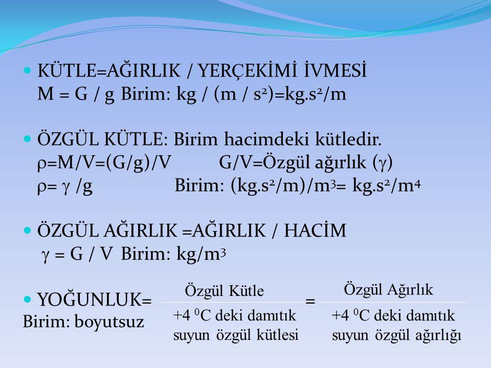 K Ü TLE=AĞIRLIK / YER Ç EKİMİ İVMESİ M = G / gBirim: kg / (m / s 2 )=kg.s 2 /m Ö ZG Ü L K Ü TLE: Birim hacimdeki k ü tledir.  =M/V=(G/g)/VG/V= Ö zg ü
