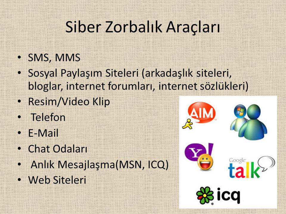 Siber Zorbalık Araçları SMS, MMS Sosyal Paylaşım Siteleri (arkadaşlık siteleri, bloglar, internet forumları, internet sözlükleri) Resim/Video Klip Tel