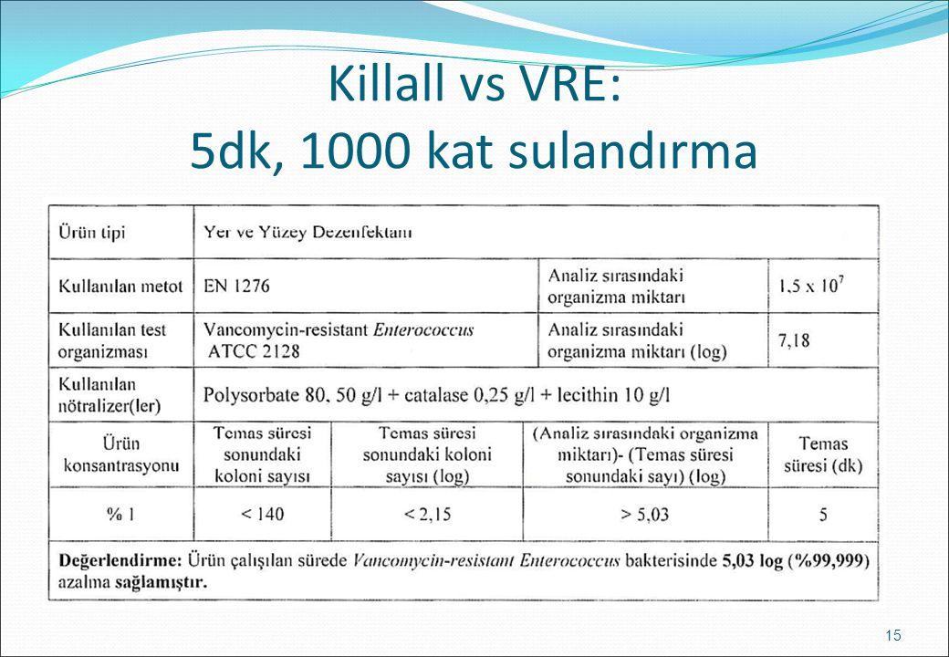 Killall vs VRE: 5dk, 1000 kat sulandırma 15
