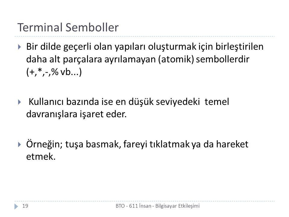 Terminal Semboller  Bir dilde geçerli olan yapıları oluşturmak için birleştirilen daha alt parçalara ayrılamayan (atomik) sembollerdir (+,*,‐,% vb...