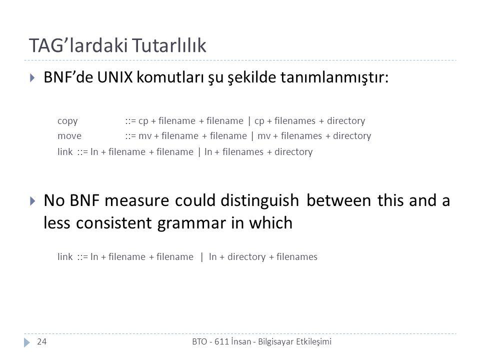TAG'lardaki Tutarlılık BTO - 611 İnsan - Bilgisayar Etkileşimi24  BNF'de UNIX komutları şu şekilde tanımlanmıştır: copy ::= cp + filename + filename | cp + filenames + directory move::= mv + filename + filename | mv + filenames + directory link::= ln + filename + filename | ln + filenames + directory  No BNF measure could distinguish between this and a less consistent grammar in which link::= ln + filename + filename | ln + directory + filenames