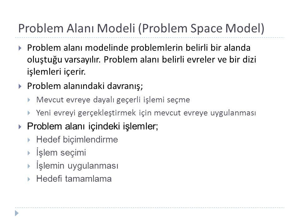 Problem Alanı Modeli (Problem Space Model)  Problem alanı modelinde problemlerin belirli bir alanda oluştuğu varsayılır. Problem alanı belirli evrele