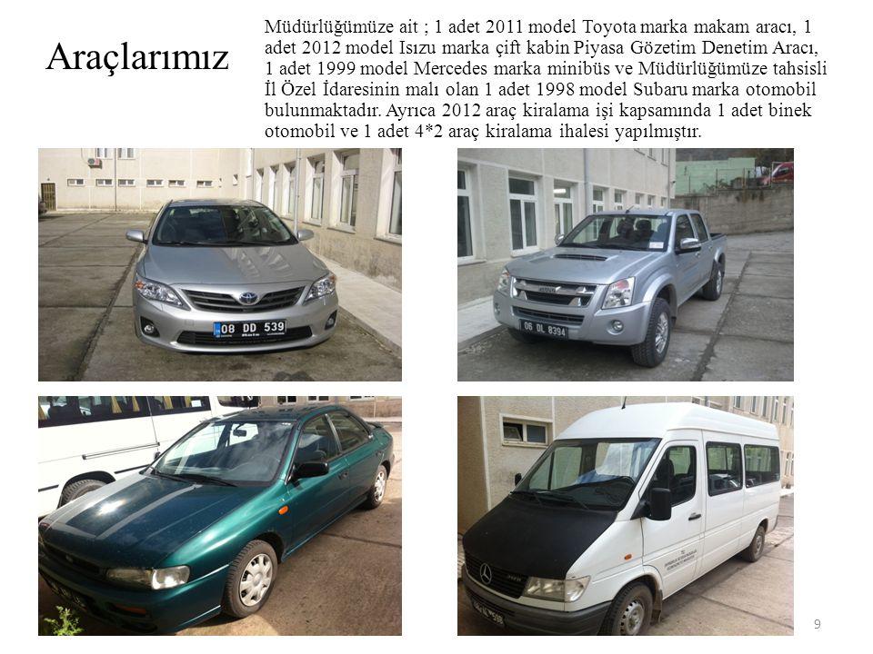 Araçlarımız Müdürlüğümüze ait ; 1 adet 2011 model Toyota marka makam aracı, 1 adet 2012 model Isızu marka çift kabin Piyasa Gözetim Denetim Aracı, 1 a