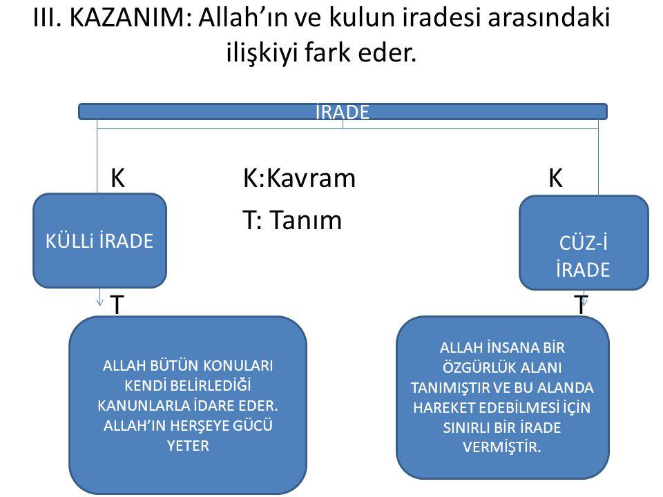 III. KAZANIM: Allah'ın ve kulun iradesi arasındaki ilişkiyi fark eder. KK:Kavram K T: TanımT İRADE KÜLLi İRADE CÜZ-İ İRADE ALLAH BÜTÜN KONULARI KENDİ