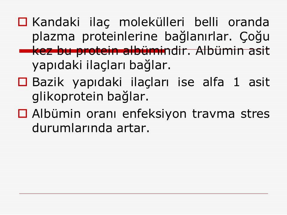  Kandaki ilaç molekülleri belli oranda plazma proteinlerine bağlanırlar.