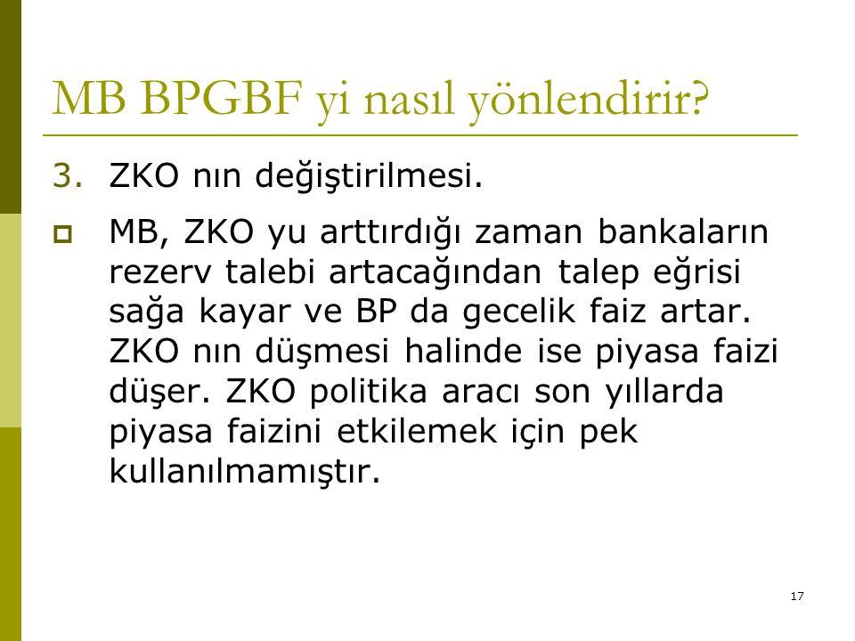 17 MB BPGBF yi nasıl yönlendirir? 3.ZKO nın değiştirilmesi.  MB, ZKO yu arttırdığı zaman bankaların rezerv talebi artacağından talep eğrisi sağa kaya