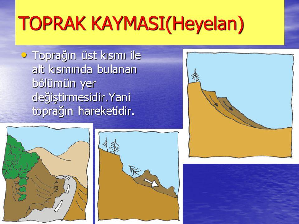 DOĞAL AFETLER TOPRAK KAYMASI(Heyelan) Toprağın üst kısmı ile alt kısmında bulanan bölümün yer değiştirmesidir.Yani toprağın hareketidir. Toprağın üst