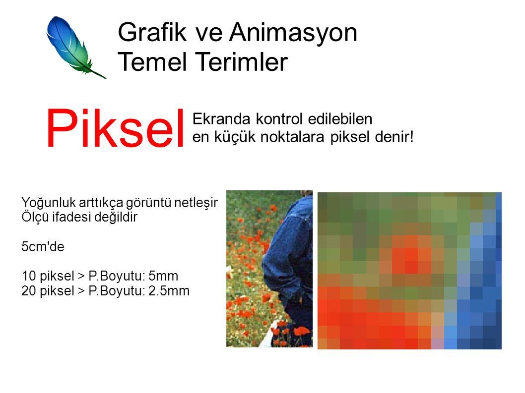 Grafik ve Animasyon Temel Terimler PNG Patentsizdir Kayıpsız gerçek renk, saydamlık...