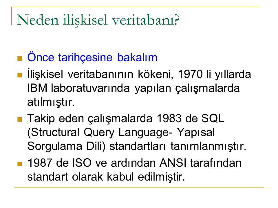 Neden ilişkisel veritabanı? Önce tarihçesine bakalım İlişkisel veritabanının kökeni, 1970 li yıllarda IBM laboratuvarında yapılan çalışmalarda atılmış