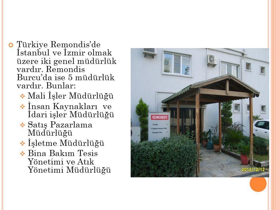 Türkiye Remondis'de İstanbul ve İzmir olmak üzere iki genel müdürlük vardır. Remondis Burcu'da ise 5 müdürlük vardır. Bunlar:  Mali İşler Müdürlüğü 