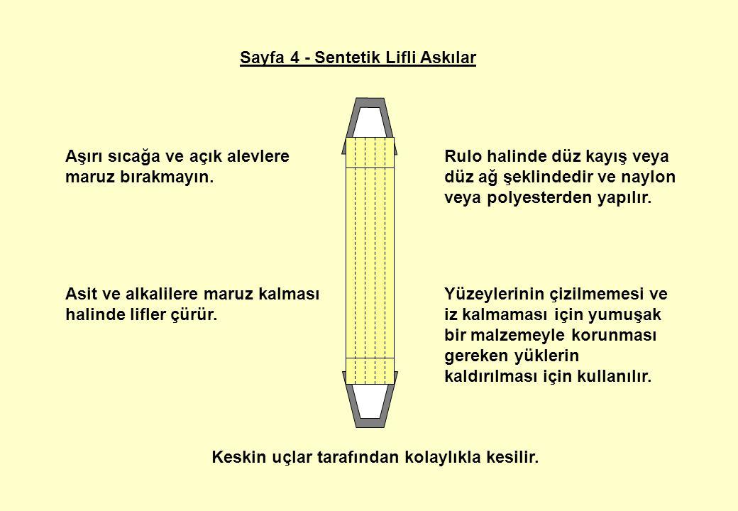 Sayfa 4 - Sentetik Lifli Askılar Yüzeylerinin çizilmemesi ve iz kalmaması için yumuşak bir malzemeyle korunması gereken yüklerin kaldırılması için kullanılır.