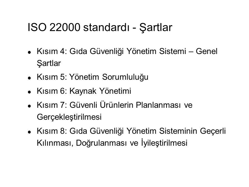 ISO 22000 standardı - Şartlar Kısım 4: Gıda Güvenliği Yönetim Sistemi – Genel Şartlar Kısım 5: Yönetim Sorumluluğu Kısım 6: Kaynak Yönetimi Kısım 7: Güvenli Ürünlerin Planlanması ve Gerçekleştirilmesi Kısım 8: Gıda Güvenliği Yönetim Sisteminin Geçerli Kılınması, Doğrulanması ve İyileştirilmesi