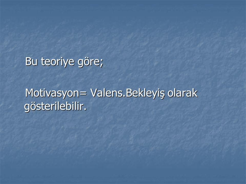 Bu teoriye göre; Bu teoriye göre; Motivasyon= Valens.Bekleyiş olarak gösterilebilir. Motivasyon= Valens.Bekleyiş olarak gösterilebilir.